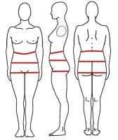 Hvordan måler man hoftemål
